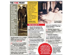 Picture: Times of India